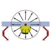 vibrazione rotazionale